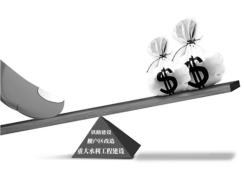 本报记者郭锴 核心提示   今年召开的国务院常务会议,6次部署直接与投资相关。其中,棚户区改造、铁路建设、重大水利工程建设等领域,成为政策的主要发力点。万亿投资能否拉动钢铁消费?从专家给出的意见来看,情况不容乐观。   8月5日、6日这两天,河北省会石家庄一直处于阴云笼罩的状态,尤其是7日,从早上8点左右,开始下起了小雨。不幸的是这个时候记者正在去往钢材市场的路上,幸运的是手中拿着一把伞。下雨了,有雨伞,而钢铁消费的低迷,又该如何是好? 凄风苦雨中的钢材市场显得是那样无助   立秋前的这场雨,混杂着