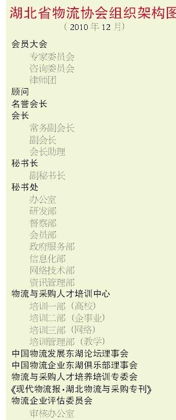 湖北省物流协会组织架构图