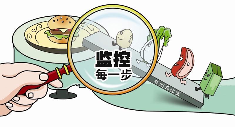 基于供应链管理的食品安全风险预警系统研究